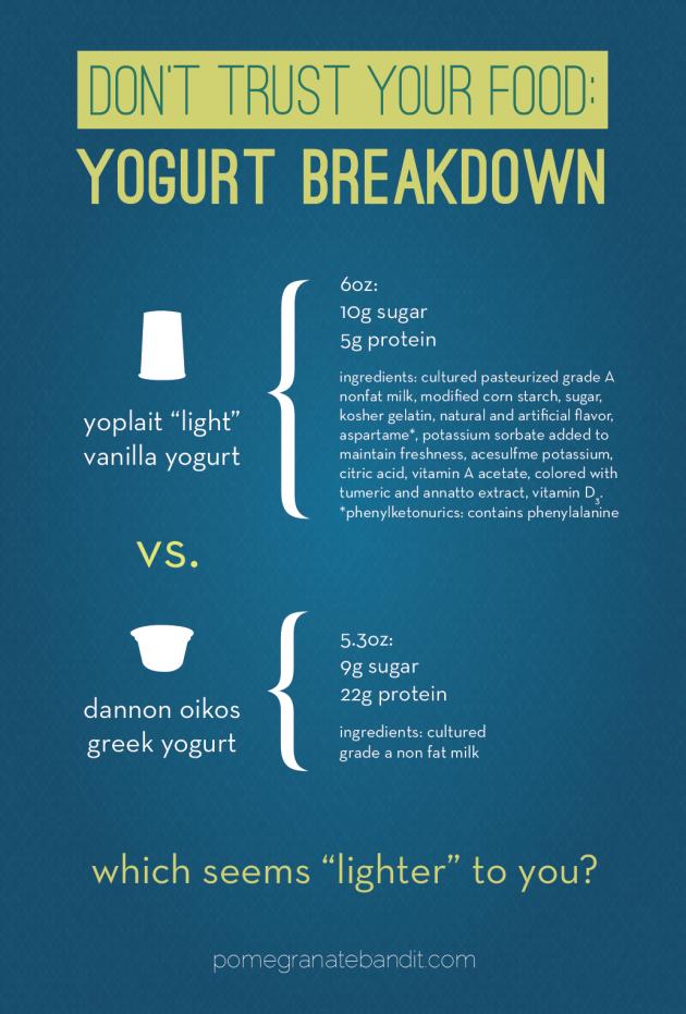 yogurtbreakdown