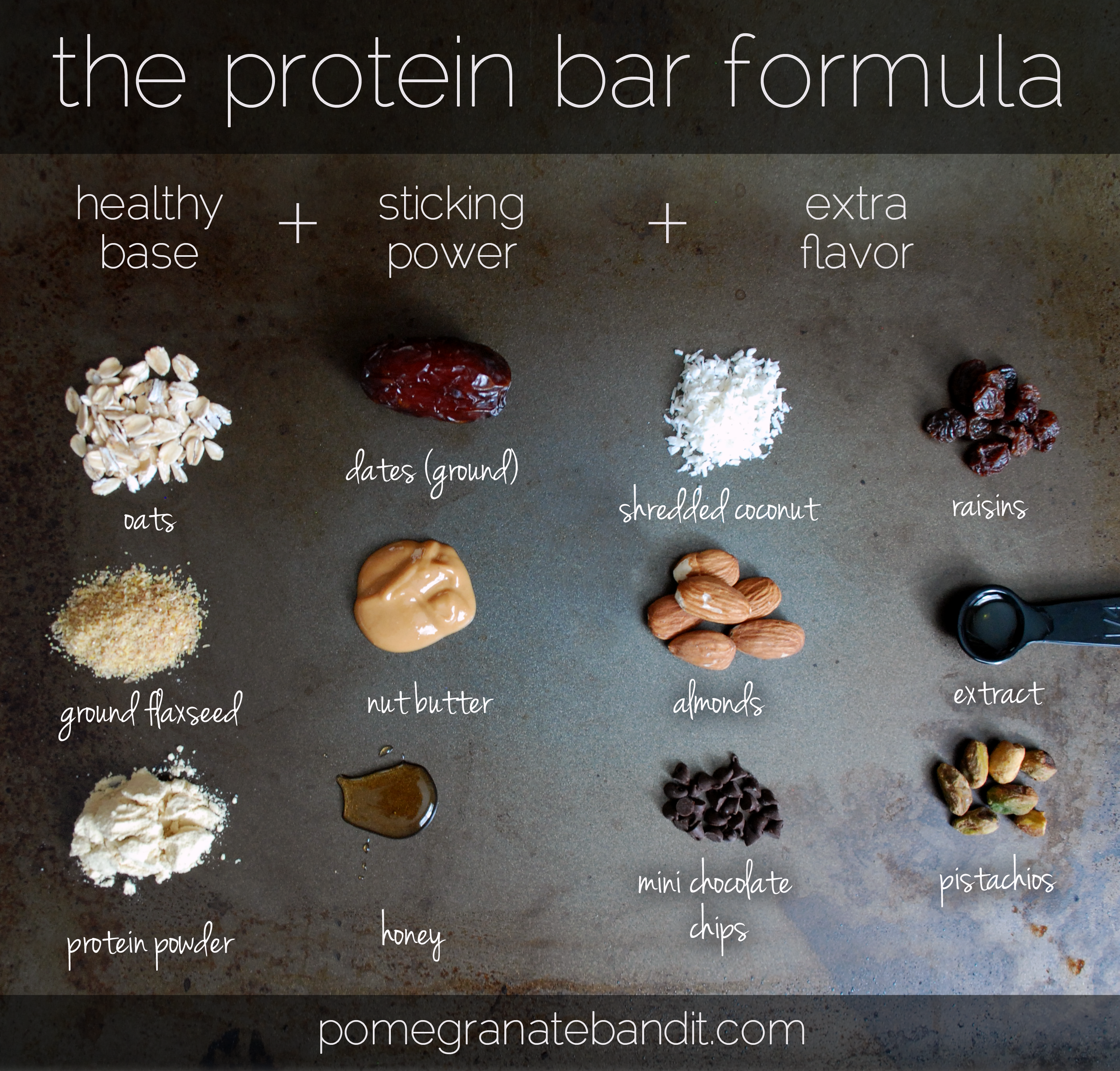 Formula For Protein Bars Or Energy Balls The
