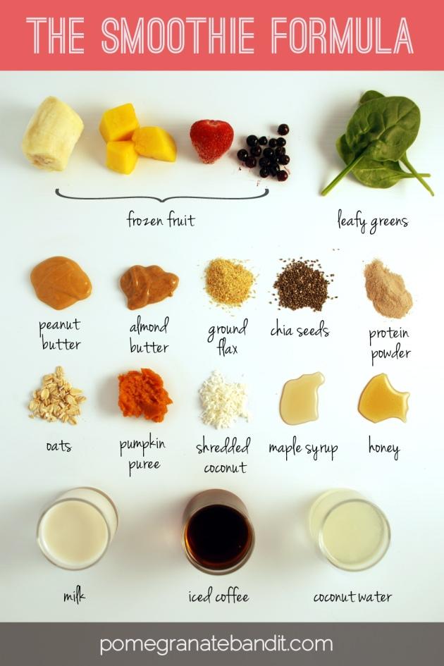 smoothie-formula
